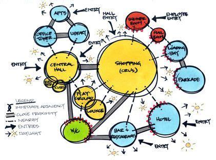 Inspiring Dissertation Topic Ideas On Sports Psychology